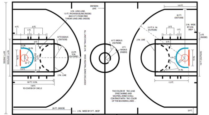 Innovation Nudge: NBA bigger court, 4-pt shot?