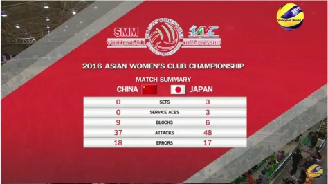 0911-japan-china-game-summary